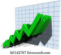 Profit Graph in 3D