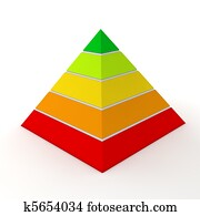 Multicolour Pyramid Chart - Five Levels