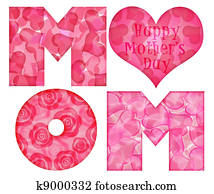 Happy Mother's Day Mom Alphabet