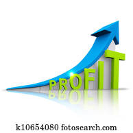 profit graphic