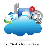 Contact us Cloud computing concept